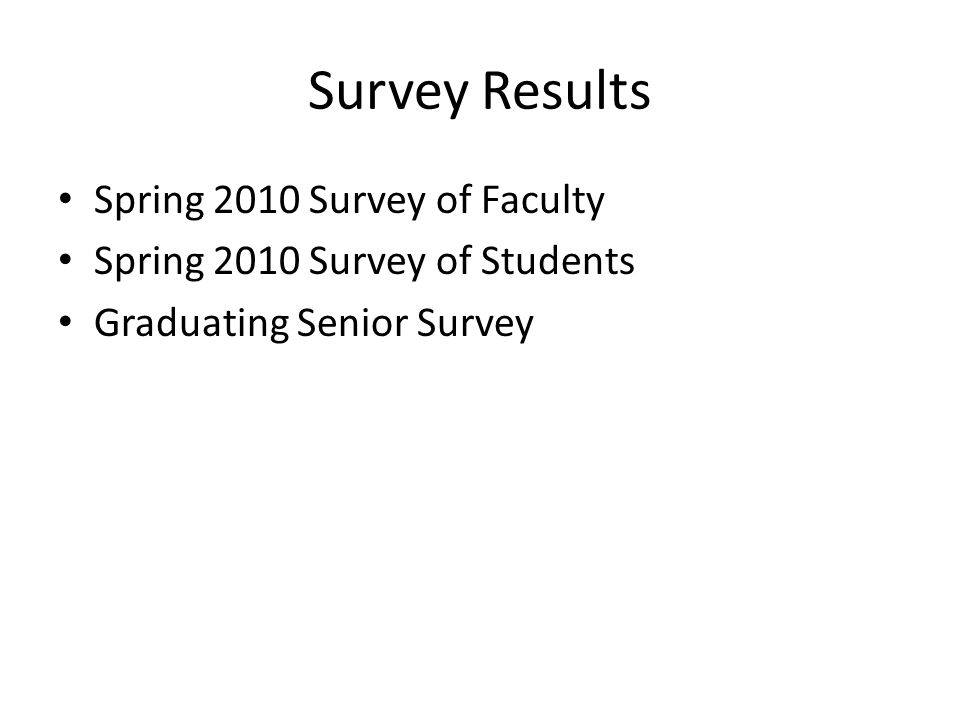 Survey Results Spring 2010 Survey of Faculty Spring 2010 Survey of Students Graduating Senior Survey
