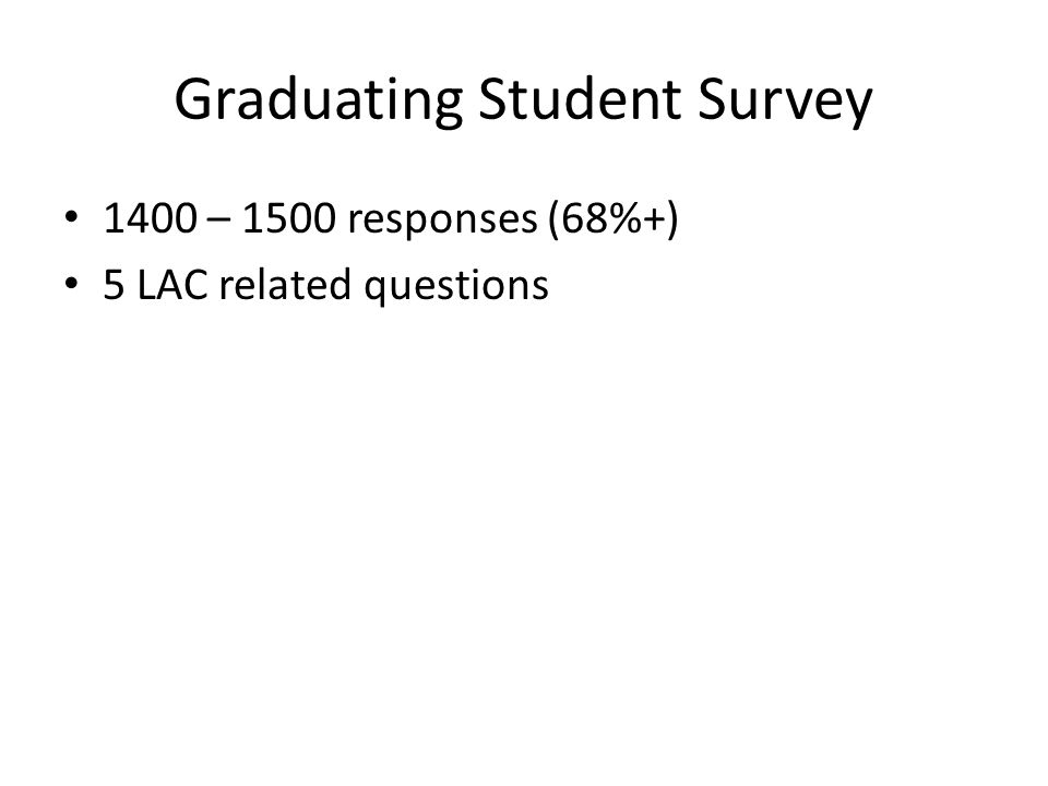 Graduating Student Survey 1400 – 1500 responses (68%+) 5 LAC related questions