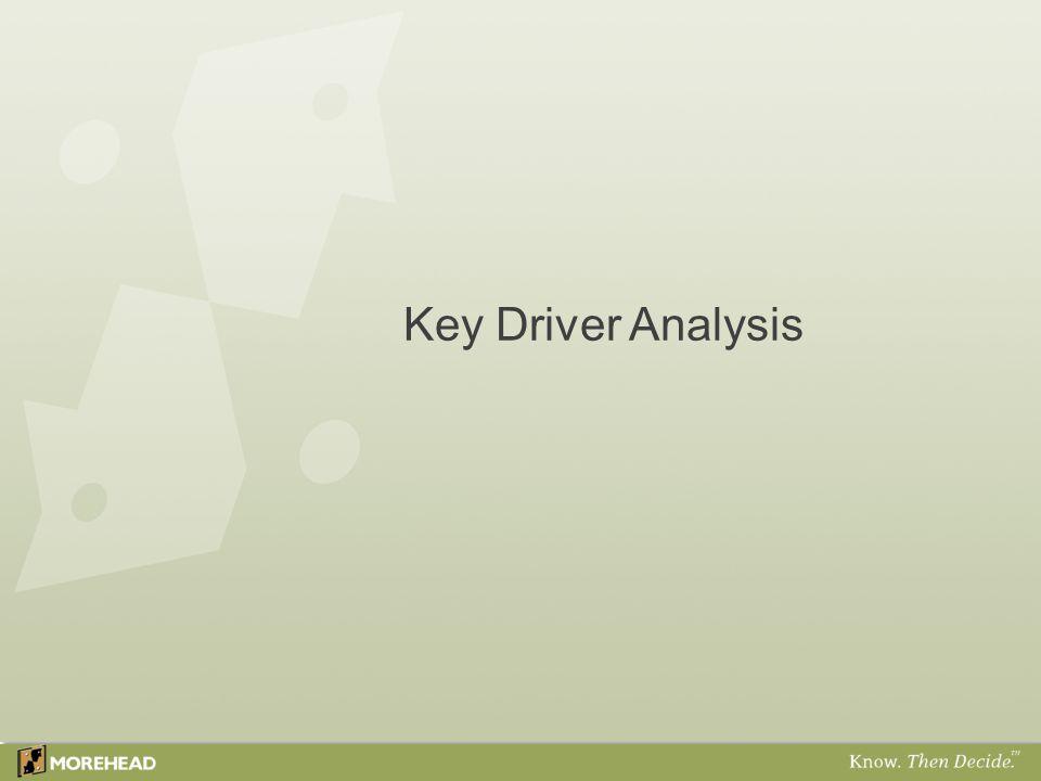 Key Driver Analysis