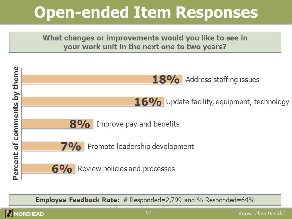 What changes or improvements would you like to see in your work unit in the next one to two years? Open-ended Item Responses 27 Employee Feedback Rate