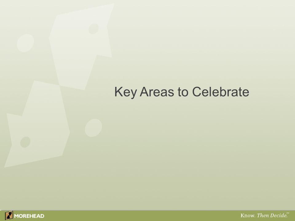 Key Areas to Celebrate