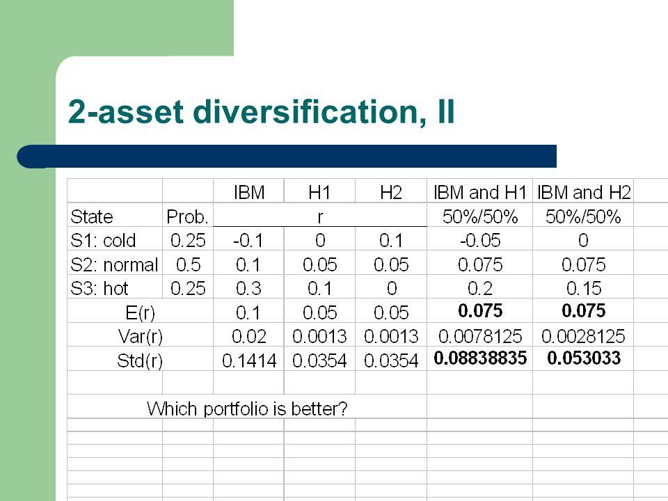 2-asset diversification, II