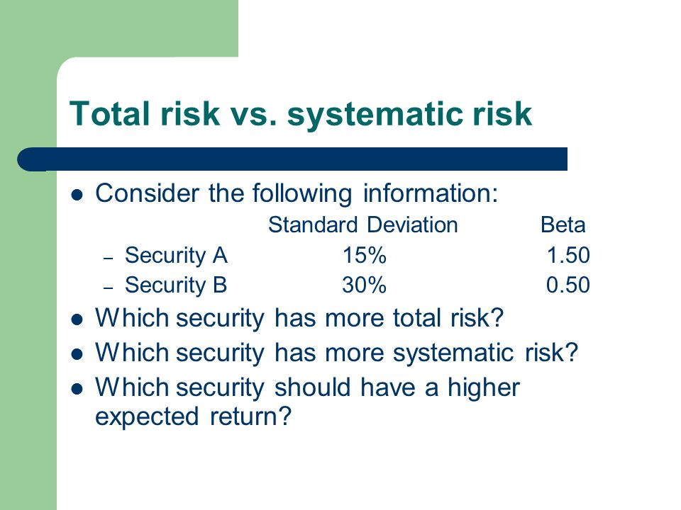 Total risk vs. systematic risk Consider the following information: Standard Deviation Beta – Security A15%1.50 – Security B30%0.50 Which security has