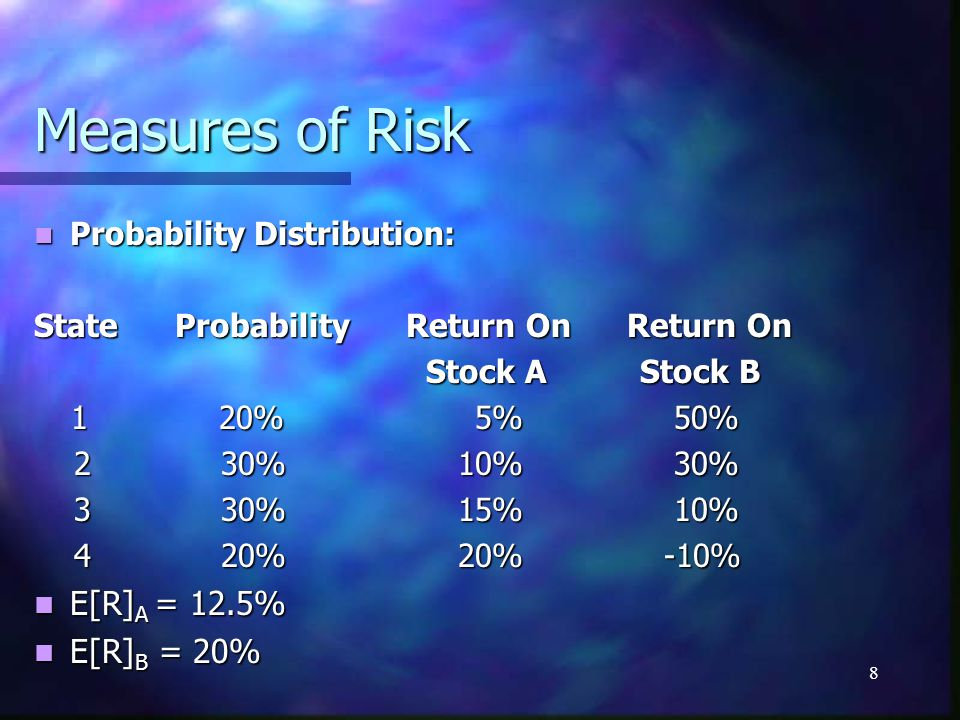 8 Measures of Risk Probability Distribution: Probability Distribution: State Probability Return On Return On Stock A Stock B Stock A Stock B 1 20% 5%