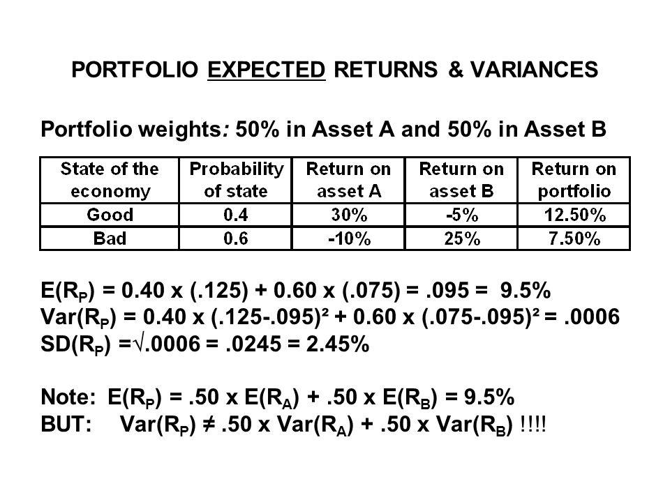 PORTFOLIO EXPECTED RETURNS & VARIANCES Portfolio weights: 50% in Asset A and 50% in Asset B E(R P ) = 0.40 x (.125) + 0.60 x (.075) =.095 = 9.5% Var(R P ) = 0.40 x (.125-.095)² + 0.60 x (.075-.095)² =.0006 SD(R P ) = .0006 =.0245 = 2.45% Note:E(R P ) =.50 x E(R A ) +.50 x E(R B ) = 9.5% BUT: Var(R P ) ≠.50 x Var(R A ) +.50 x Var(R B ) !!!!