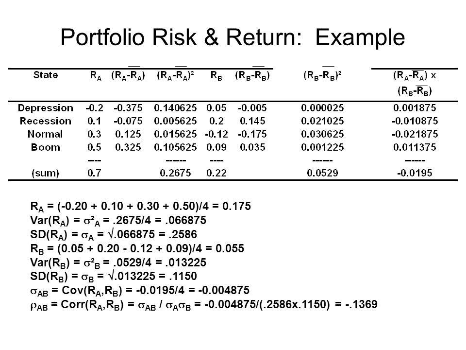 Portfolio Risk & Return: Example R A = (-0.20 + 0.10 + 0.30 + 0.50)/4 = 0.175 Var(R A ) =  ² A =.2675/4 =.066875 SD(R A ) =  A = .066875 =.2586 R B = (0.05 + 0.20 - 0.12 + 0.09)/4 = 0.055 Var(R B ) =  ² B =.0529/4 =.013225 SD(R B ) =  B = .013225 =.1150  AB = Cov(R A,R B ) = -0.0195/4 = -0.004875  AB = Corr(R A,R B ) =  AB /  A  B = -0.004875/(.2586x.1150) = -.1369