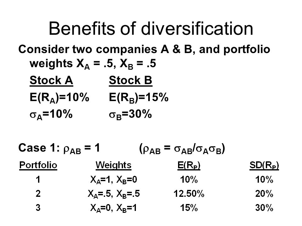 Benefits of diversification Consider two companies A & B, and portfolio weights X A =.5, X B =.5 Stock AStock B E(R A )=10%E(R B )=15%  A =10%  B =3