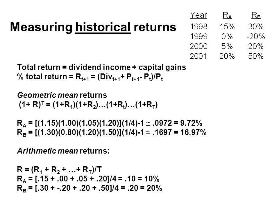 Measuring historical returns Total return = dividend income + capital gains % total return = R t+1 = (Div t+1 + P t+1 - P t )/P t Geometric mean returns (1+ R) T = (1+R 1 )(1+R 2 )…(1+R t )…(1+R T ) R A = [(1.15)(1.00)(1.05)(1.20)](1/4)-1 .0972 = 9.72% R B = [(1.30)(0.80)(1.20)(1.50)](1/4)-1 .1697 = 16.97% Arithmetic mean returns: R = (R 1 + R 2 + …+ R T )/T R A = [.15 +.00 +.05 +.20]/4 =.10 = 10% R B = [.30 + -.20 +.20 +.50]/4 =.20 = 20%