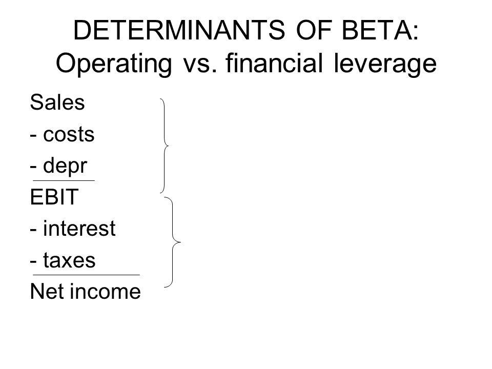 DETERMINANTS OF BETA: Operating vs. financial leverage Sales - costs - depr EBIT - interest - taxes Net income