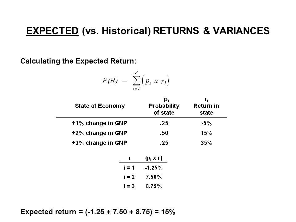 EXPECTED (vs. Historical) RETURNS & VARIANCES Calculating the Expected Return: Expected return = (-1.25 + 7.50 + 8.75) = 15%