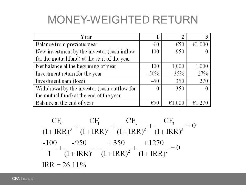 MONEY-WEIGHTED RETURN