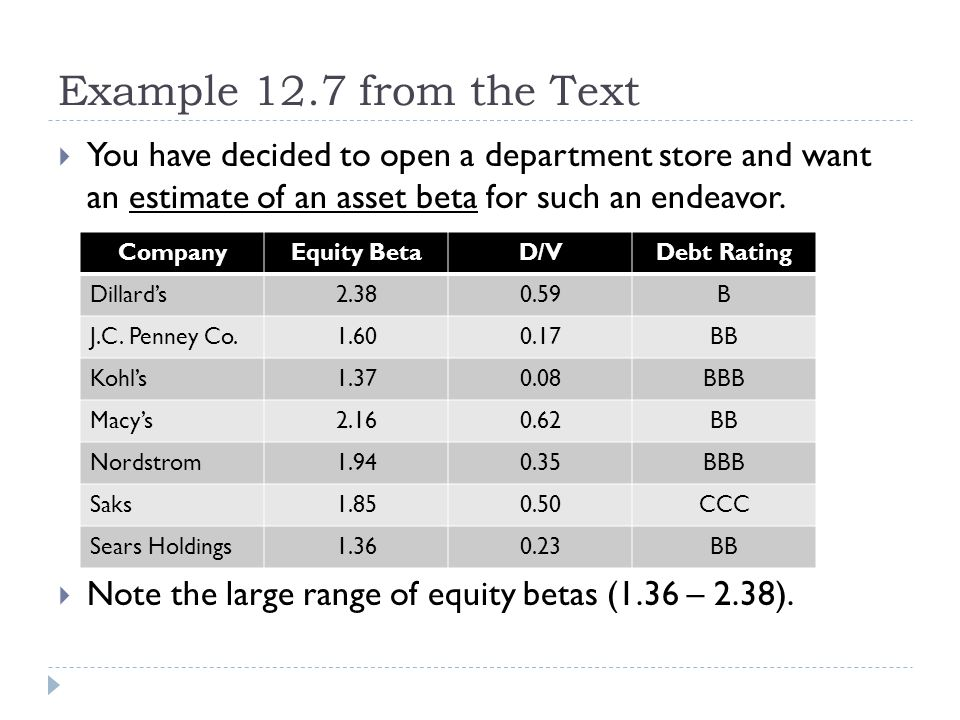 Example 12.7 from the Text  You have decided to open a department store and want an estimate of an asset beta for such an endeavor.  Note the large