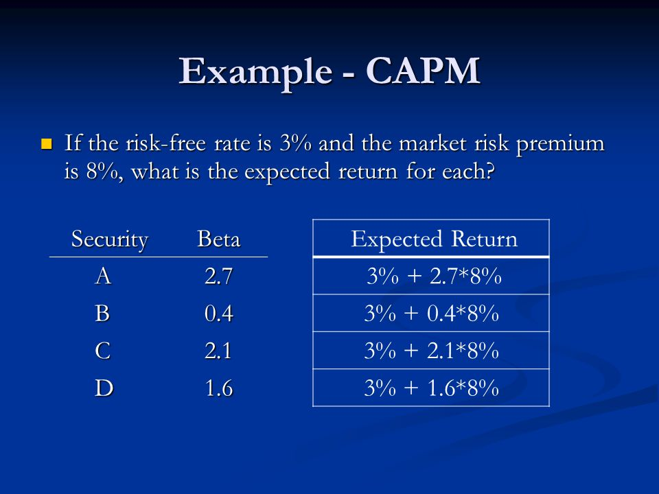 Example - CAPM If the risk-free rate is 3% and the market risk premium is 8%, what is the expected return for each.