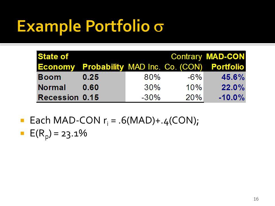  Each MAD-CON r i =.6(MAD)+.4(CON);  E(R p ) = 23.1% 16