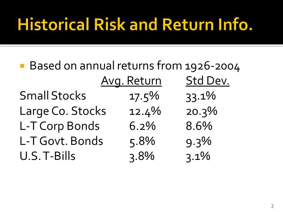  Risk: The Big Picture  Expected Return  Stand Alone Risk  Portfolio Return and Risk  Risk Diversification  Market Risk  Beta  CAPM/Security Market Line Equation (SML) 3