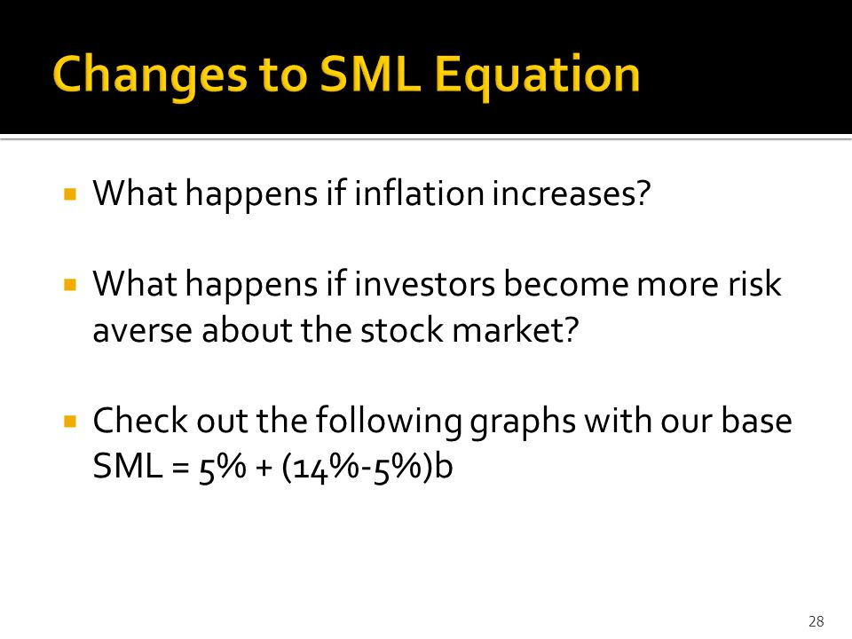  What happens if inflation increases.