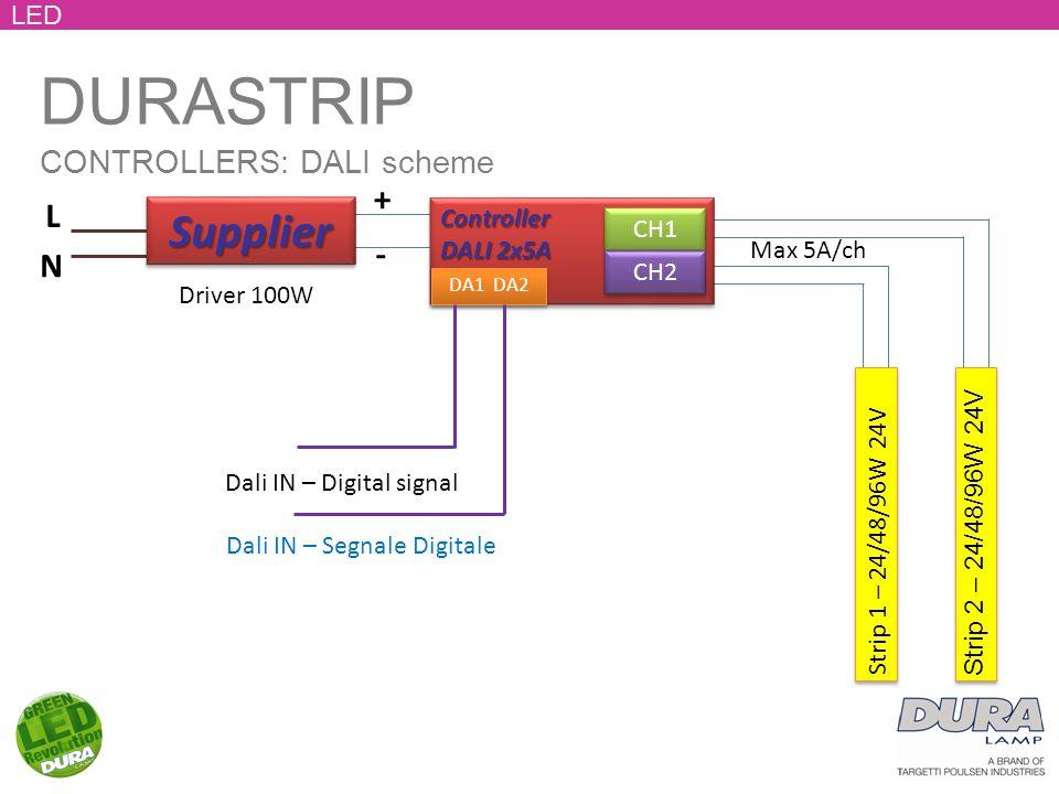 DURASTRIP CONTROLLERS: DALI scheme LED Controller DALI 2x5A Controller CH1 CH2 Strip 1 – 24/48/96W 24V Strip 2 – 24/48/96W 24V Max 5A/ch + - L N SupplierSupplier Dali IN – Digital signal DA1 DA2 Driver 100W Dali IN – Segnale Digitale
