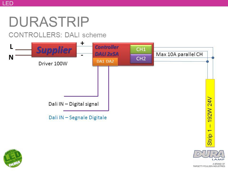 DURASTRIP CONTROLLERS: DALI scheme LED Controller DALI 2x5A Controller CH1 CH2 Strip 1 – 192W 24V Max 10A parallel CH + - L N SupplierSupplier Dali IN