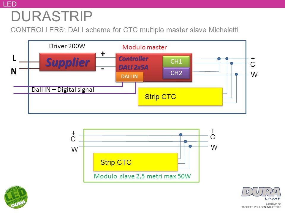 + C W DURASTRIP CONTROLLERS: DALI scheme for CTC multiplo master slave Micheletti LED Controller DALI 2x5A Controller CH1 CH2 Strip CTC + - L N Suppli