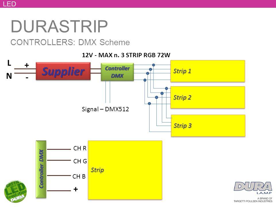 DURASTRIP CONTROLLERS: DMX Scheme LED L N SupplierSupplier + - 12V - MAX n. 3 STRIP RGB 72W Controller DMX Signal – DMX512 Controller DMX Strip 1 CH R