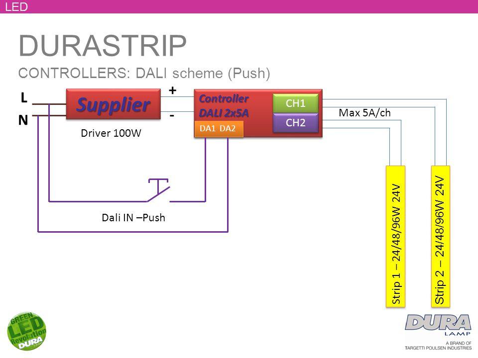 DURASTRIP CONTROLLERS: DALI scheme (Push) LED Strip 1 – 24/48/96W 24V Strip 2 – 24/48/96W 24V Max 5A/ch + - L N SupplierSupplier Dali IN –Push Controller DALI 2x5A Controller CH1 CH2 DA1 DA2 Driver 100W