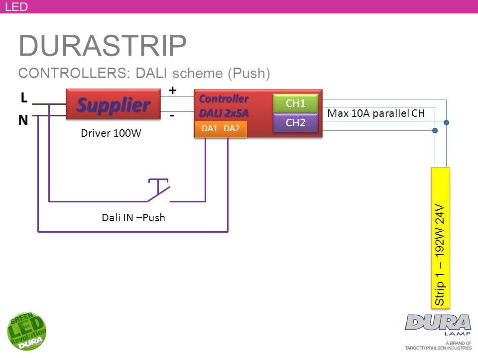 DURASTRIP CONTROLLERS: DALI scheme (Push) LED Controller DALI 2x5A Controller CH1 CH2 + - L N SupplierSupplier Dali IN –Push DA1 DA2 Driver 100W Strip 1 – 192W 24V Max 10A parallel CH