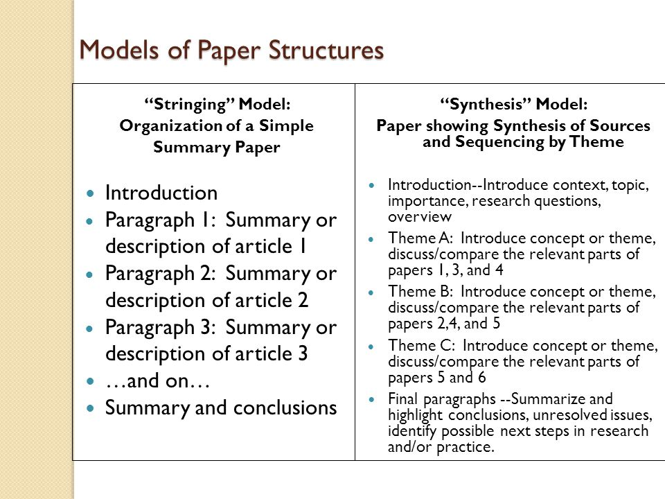 Models of Paper Structures Stringing Model: Organization of a Simple Summary Paper Introduction  Paragraph 1: Summary or description of article 1  Paragraph 2: Summary or description of article 2  Paragraph 3: Summary or description of article 3 …and on… Summary and conclusions Synthesis Model: Paper showing Synthesis of Sources and Sequencing by Theme Introduction--Introduce context, topic, importance, research questions, overview  Theme A: Introduce concept or theme, discuss/compare the relevant parts of papers 1, 3, and 4  Theme B: Introduce concept or theme, discuss/compare the relevant parts of papers 2,4, and 5  Theme C: Introduce concept or theme, discuss/compare the relevant parts of papers 5 and 6 Final paragraphs --Summarize and highlight conclusions, unresolved issues, identify possible next steps in research and/or practice.