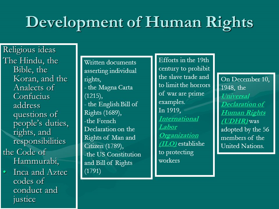 Development of Human Rights Religious ideas The Hindu, the Bible, the Koran, and the Analects of Confucius address questions of people's duties, rights, and responsibilities the Code of Hammurabi, Inca and Aztec codes of conduct and justiceInca and Aztec codes of conduct and justice Written documents asserting individual rights, - the Magna Carta (1215), - the English Bill of Rights (1689), -the French Declaration on the Rights of Man and Citizen (1789), -the US Constitution and Bill of Rights (1791) Efforts in the 19th century to prohibit the slave trade and to limit the horrors of war are prime examples.