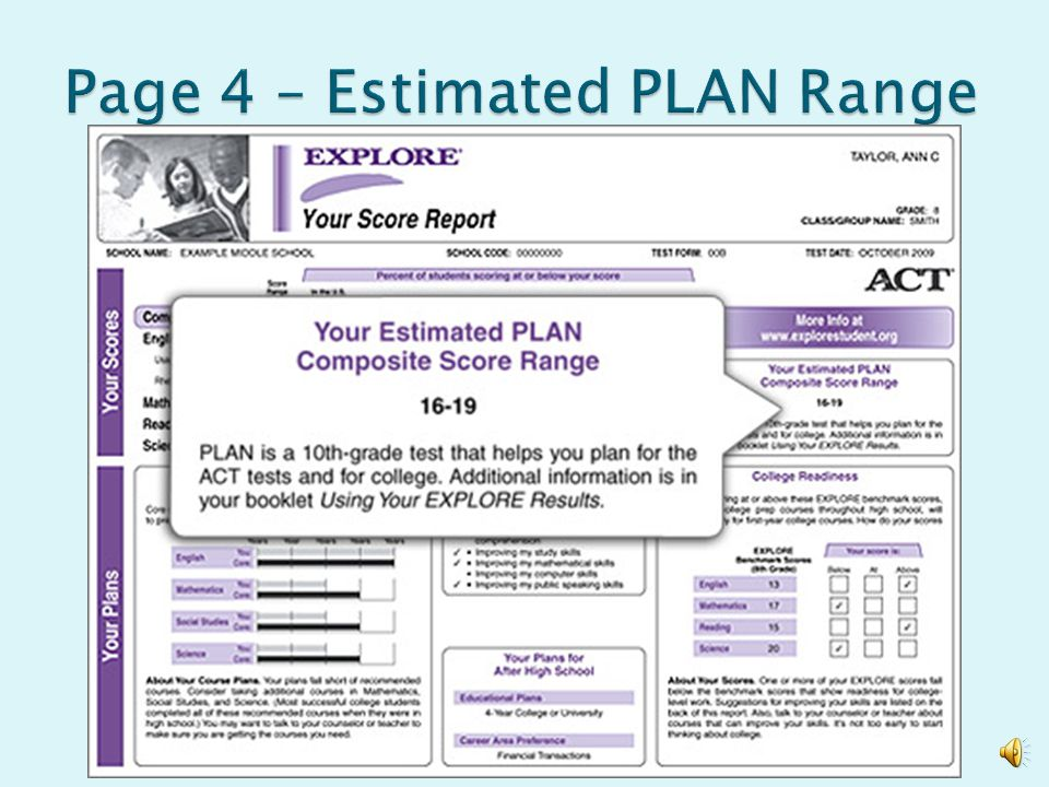  Your EXPLORE score range can be used to estimate your PLAN score range ◦ Your PLAN score range cannot be used to estimate your ACT range ◦ You are very likely in 10 th grade to score in the range given to you on your PLAN test.