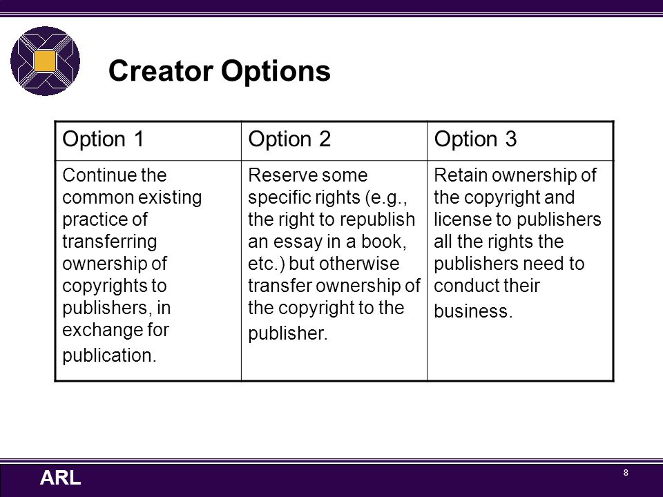 ARL 8 Creator Options Option 1Option 2Option 3 Continue the common existing practice of transferring ownership of copyrights to publishers, in exchange for publication.