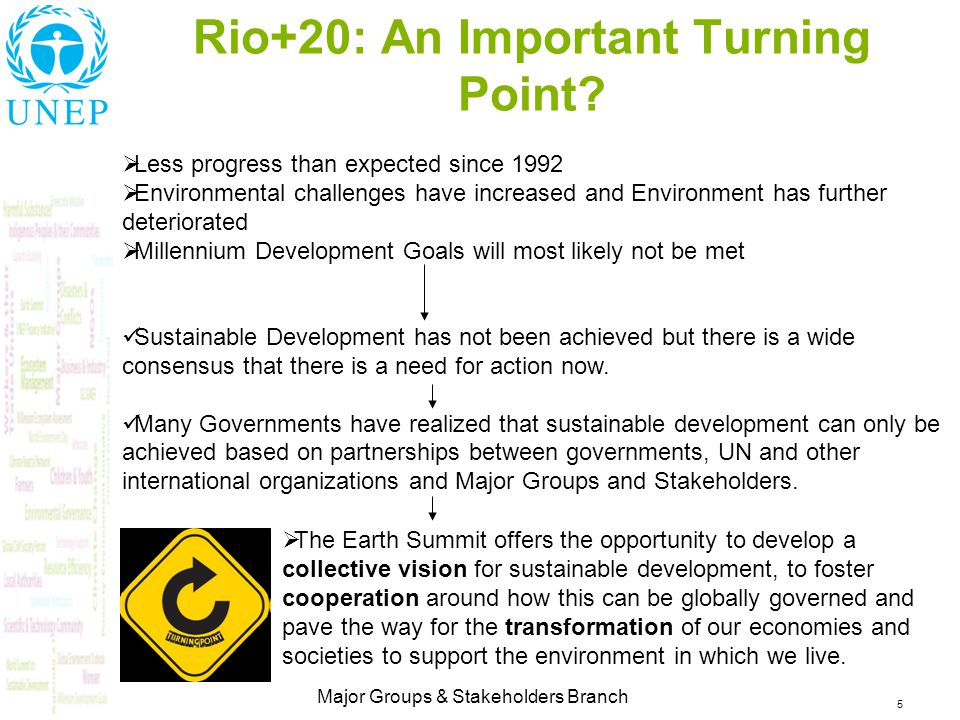 5 Major Groups & Stakeholders Branch Rio+20: An Important Turning Point.