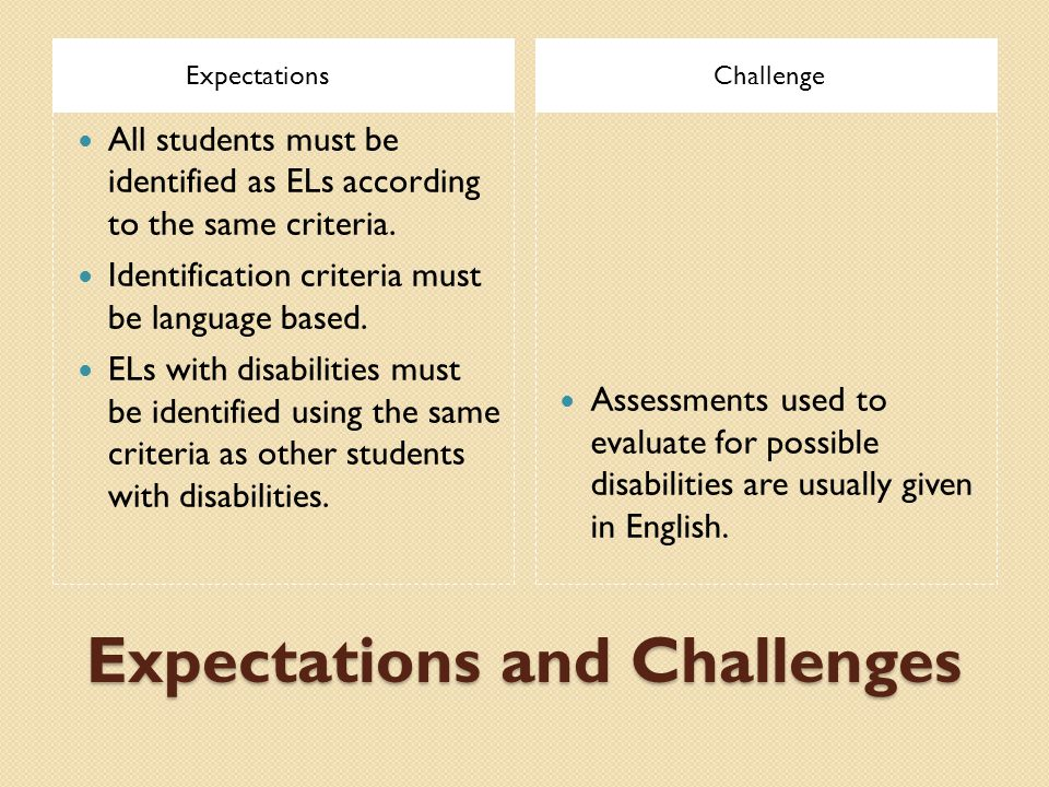 Expectations and Challenges ExpectationsChallenge All students must be identified as ELs according to the same criteria.