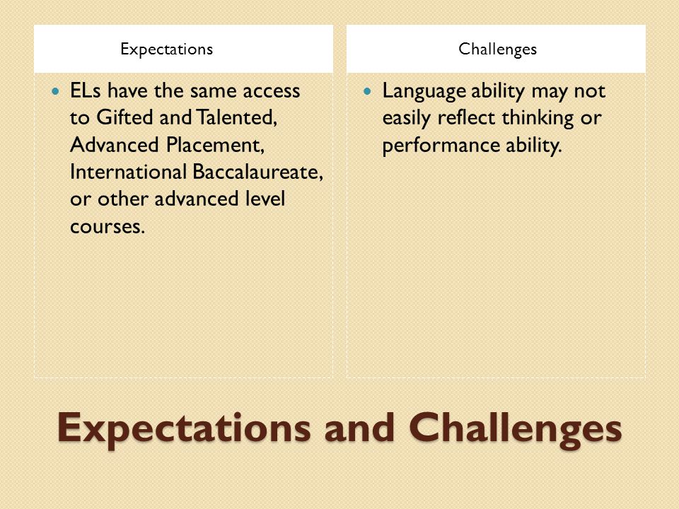 Expectations and Challenges ExpectationsChallenges ELs have the same access to Gifted and Talented, Advanced Placement, International Baccalaureate, or other advanced level courses.