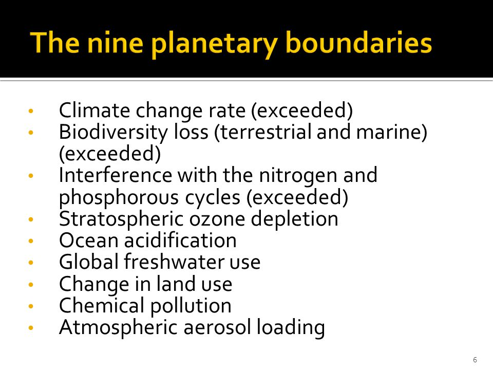 Climate change rate (exceeded) Biodiversity loss (terrestrial and marine) (exceeded) Interference with the nitrogen and phosphorous cycles (exceeded) Stratospheric ozone depletion Ocean acidification Global freshwater use Change in land use Chemical pollution Atmospheric aerosol loading 6