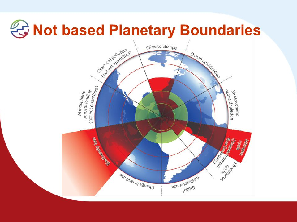 Not based Planetary Boundaries