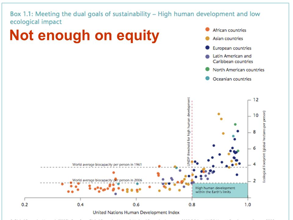Rising resource scarcity Not enough on equity