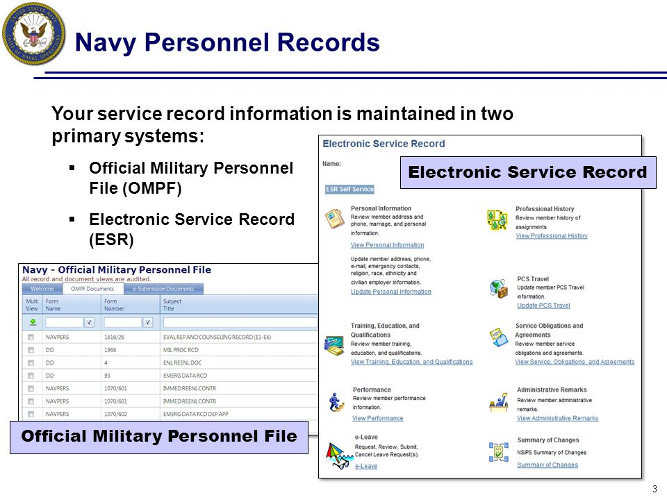 Official Military Personnel File (OMPF)  OMPF contains electronic images of documents generated throughout your career, from time of entry until final separation.