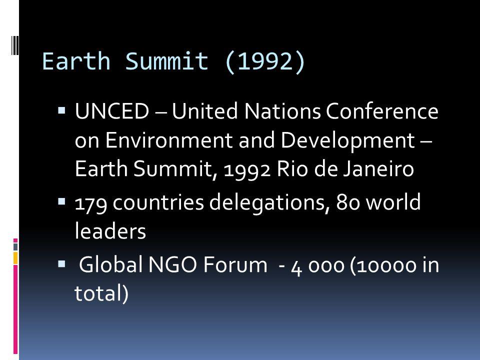 Earth Summit (1992) - results  Agenda 21 (40 chapters)  Rio Declaration (27 principles)  UNFCCC (154 countries signed)  UNCBD (168 countries signed)  UNCCD (1994 completed)  Forrest Management Principles (15)  GEF + Capacity 21  UNCSD