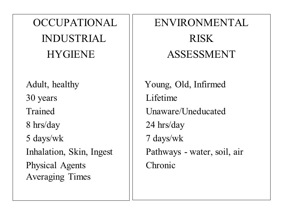 OCCUPATIONAL INDUSTRIAL HYGIENE Adult, healthy 30 years Trained 8 hrs/day 5 days/wk Inhalation, Skin, Ingest Physical Agents Averaging Times ENVIRONMENTAL RISK ASSESSMENT Young, Old, Infirmed Lifetime Unaware/Uneducated 24 hrs/day 7 days/wk Pathways - water, soil, air Chronic