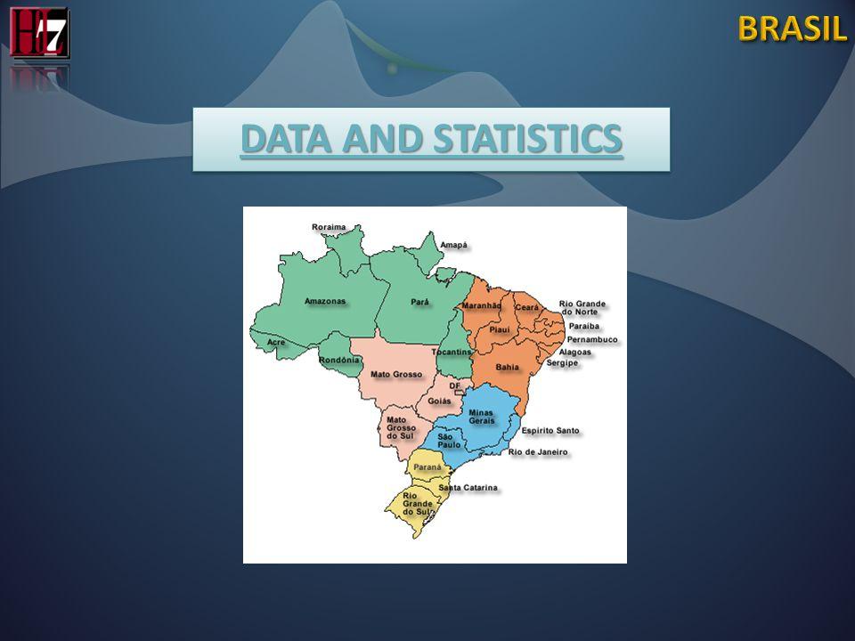 DATA AND STATISTICS DATA AND STATISTICS DATA AND STATISTICS DATA AND STATISTICS