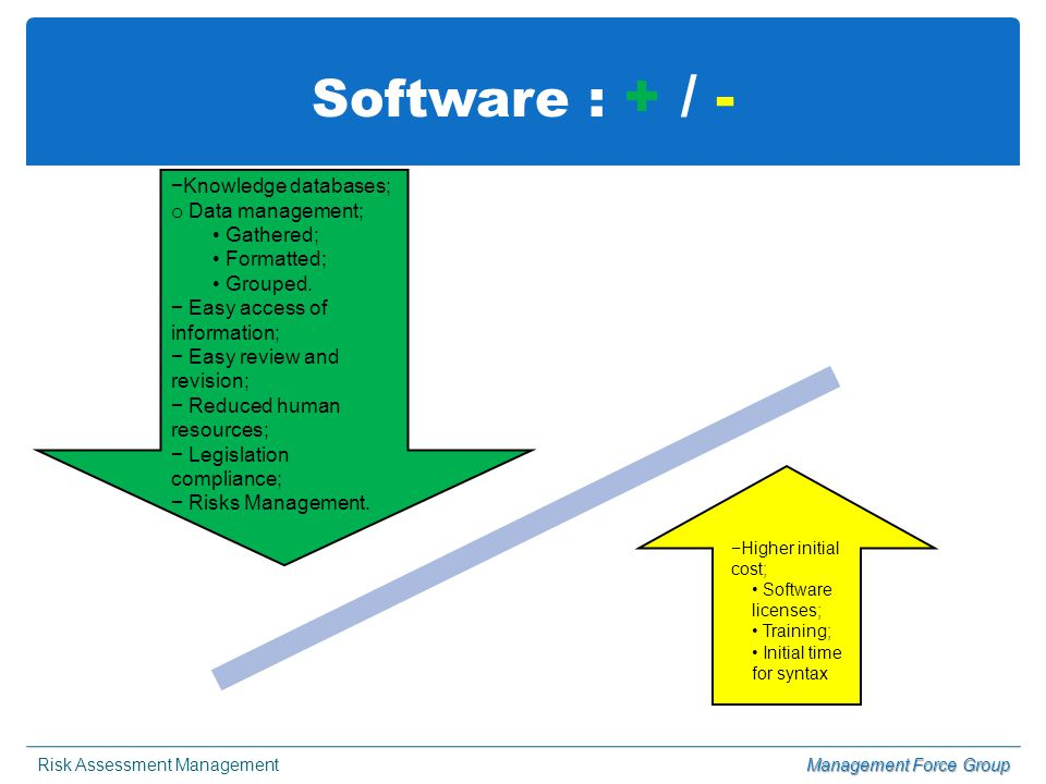 Risk Assessment ManagementManagement Force Group Software : + / - −Knowledge databases; o Data management; Gathered; Formatted; Grouped.