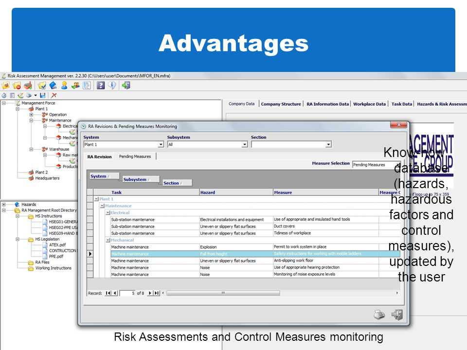 Advantages Risk Assessment ManagementManagement Force Group Know-how database (hazards, hazardous factors and control measures), updated by the user Risk Assessments and Control Measures monitoring