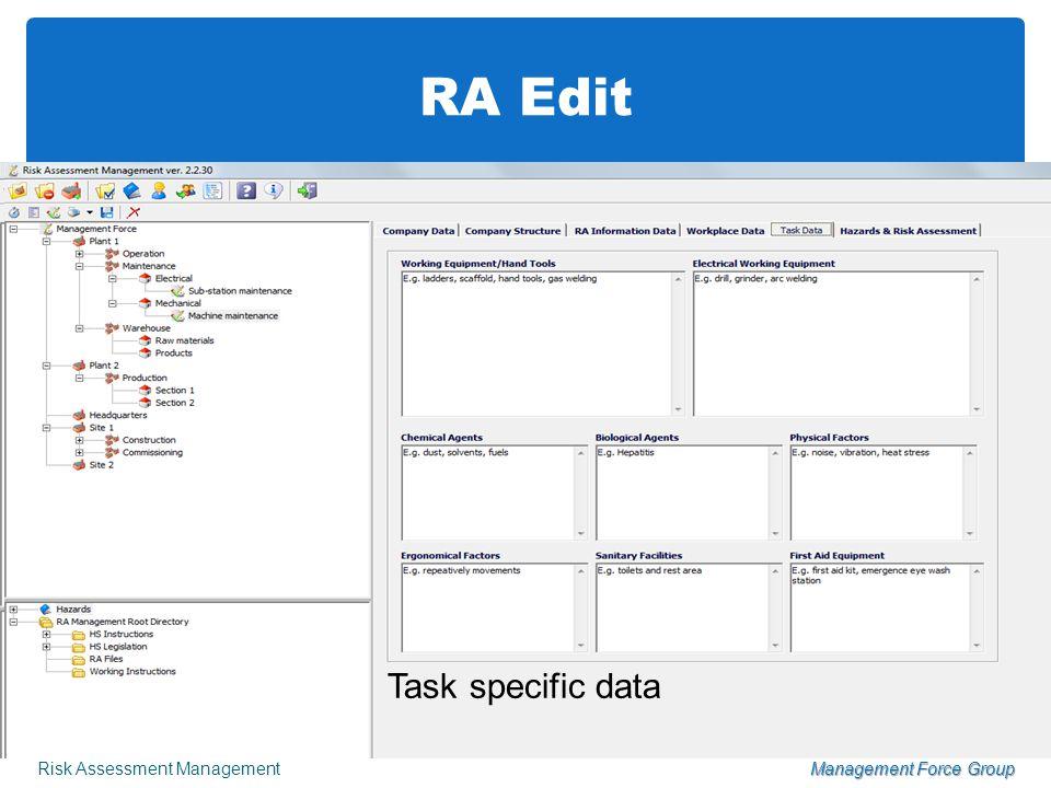 RA Edit Risk Assessment ManagementManagement Force Group RA monitoring data Risk assessment workplace data Task specific data