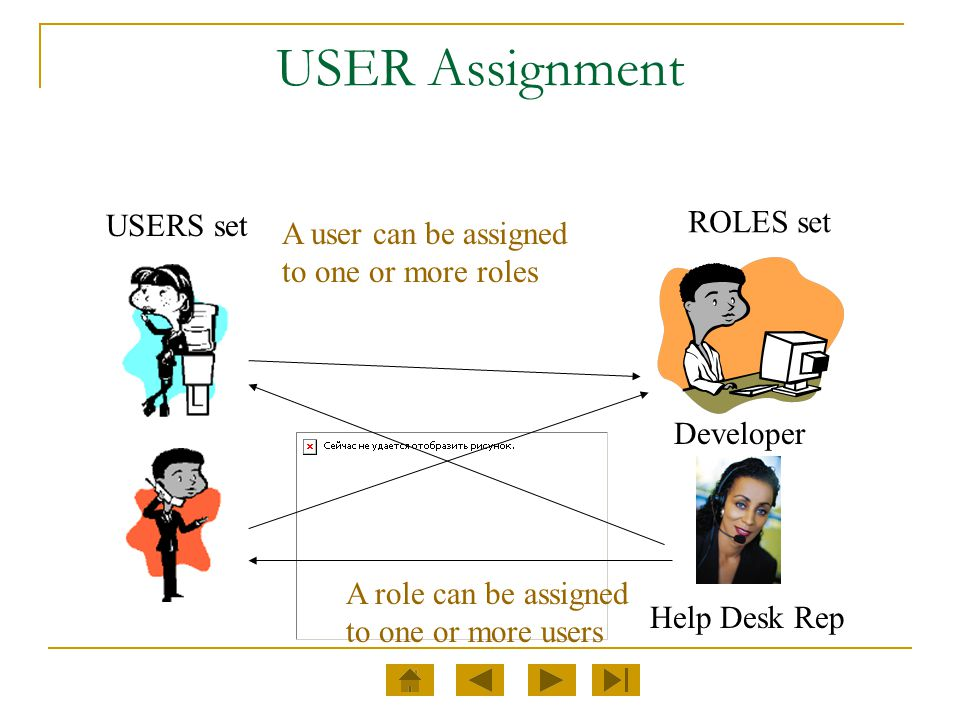 USER Assignment A user can be assigned to one or more roles Developer USERS set ROLES set Help Desk Rep A role can be assigned to one or more users