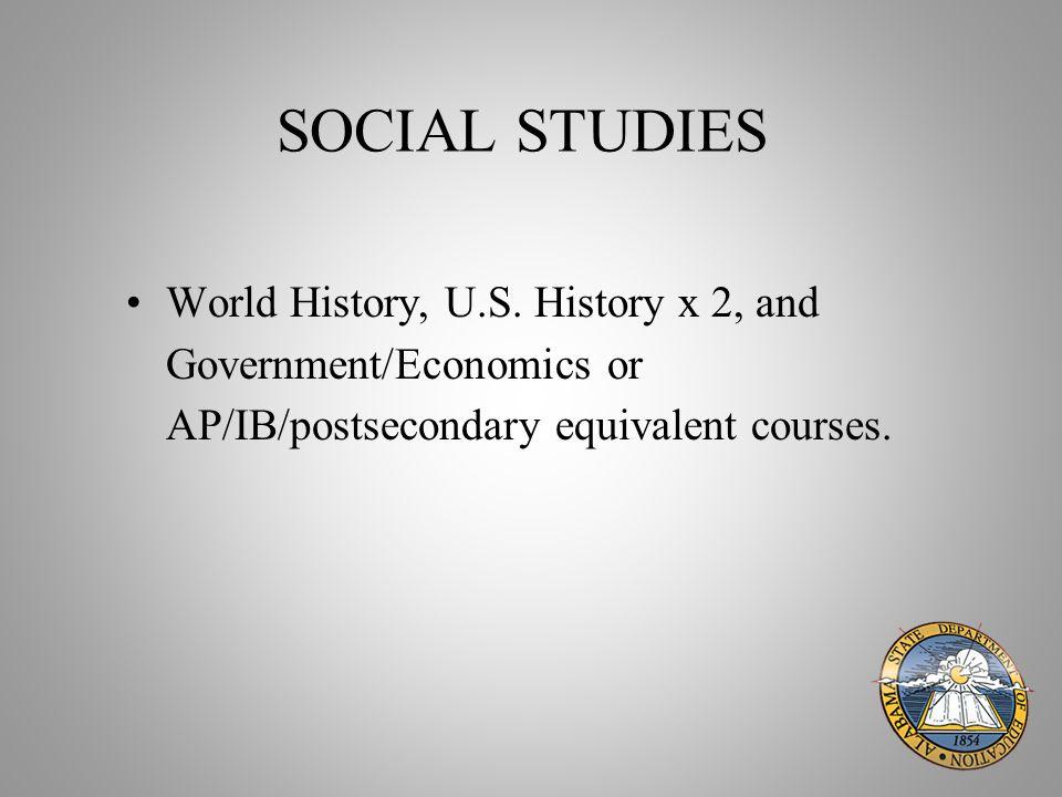 SOCIAL STUDIES World History, U.S.