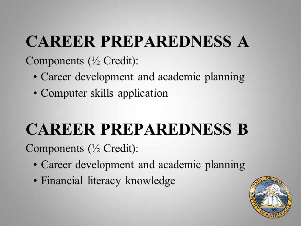 CAREER PREPAREDNESS A Components (½ Credit): Career development and academic planning Computer skills application CAREER PREPAREDNESS B Components (½ Credit): Career development and academic planning Financial literacy knowledge