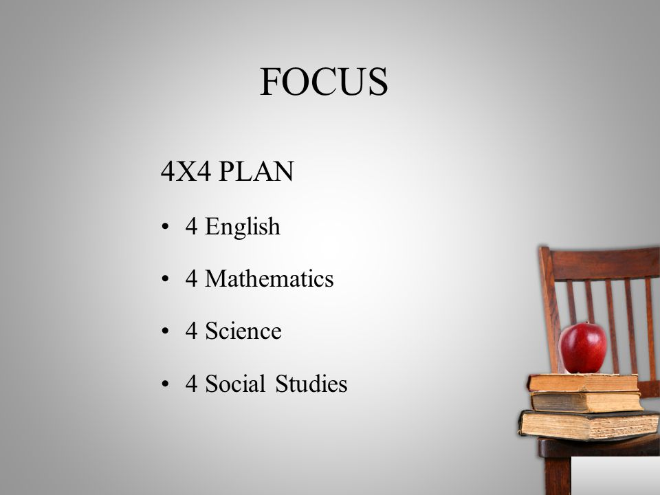 FOCUS 4X4 PLAN 4 English 4 Mathematics 4 Science 4 Social Studies