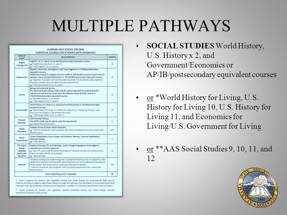 MULTIPLE PATHWAYS SOCIAL STUDIES World History, U.S.