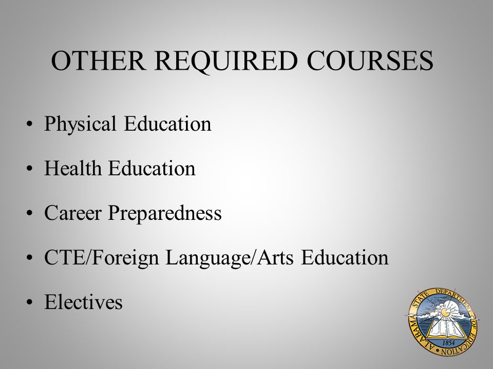 OTHER REQUIRED COURSES Physical Education Health Education Career Preparedness CTE/Foreign Language/Arts Education Electives