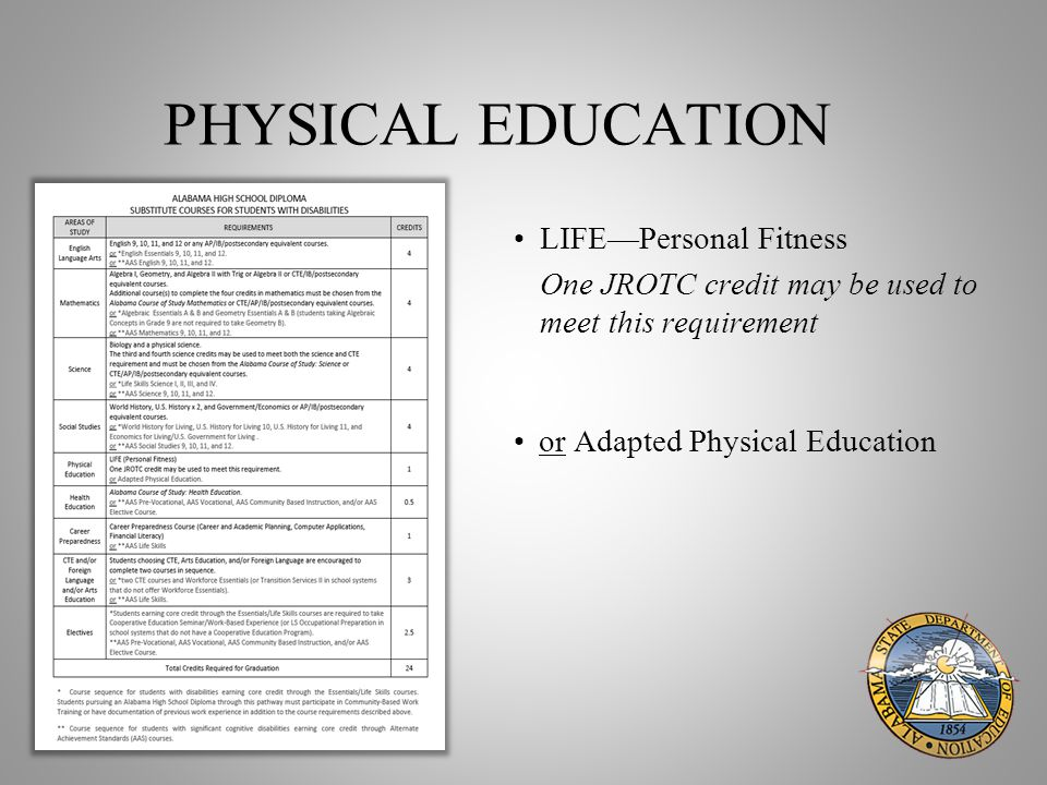 PHYSICAL EDUCATION LIFE—Personal Fitness One JROTC credit may be used to meet this requirement or Adapted Physical Education